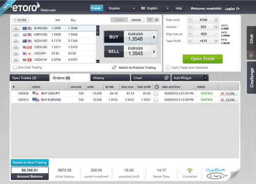 how to trade on etoro